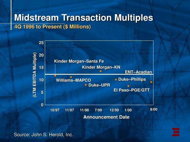 Midstream Transaction Multiples