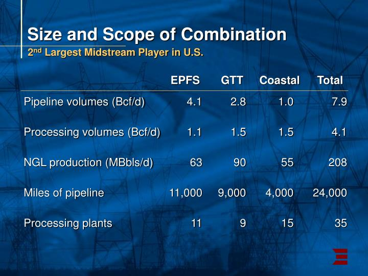 Size and Scope of Combination