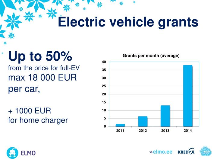 Electric vehicle grants