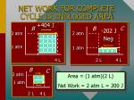 net work for complete cycle is enclosed area