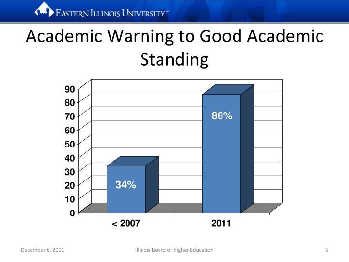 Academic warning to good academic standing