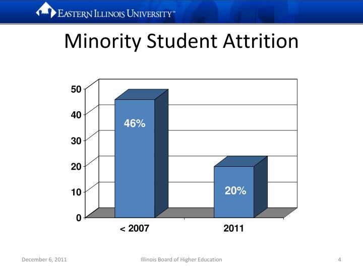 Minority Student Attrition