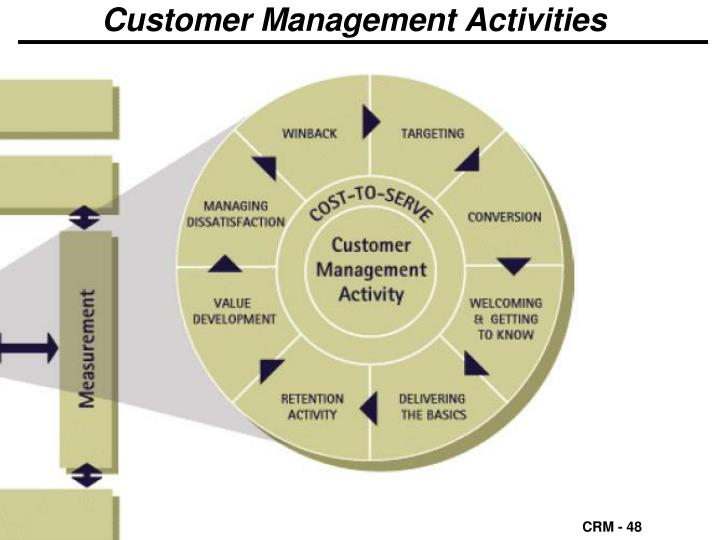 Customer Management Activities