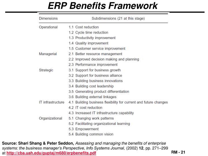 ERP Benefits Framework