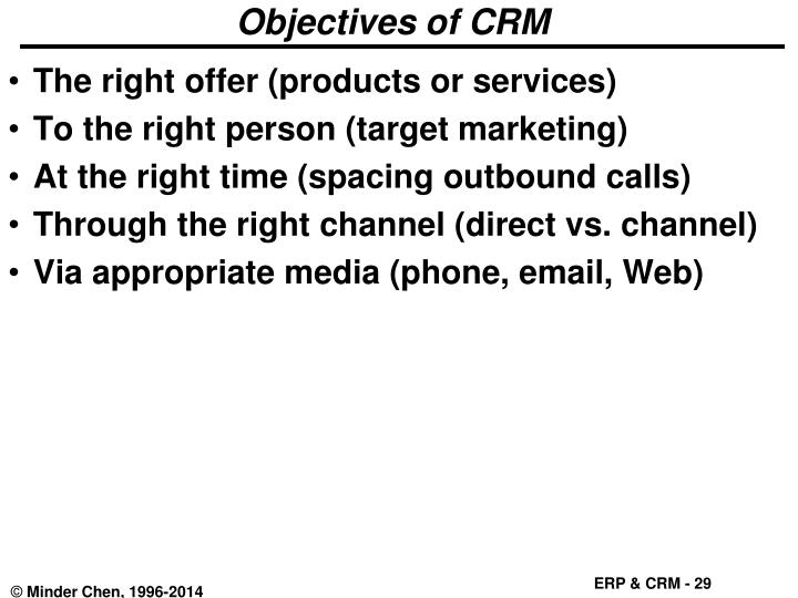 Objectives of CRM