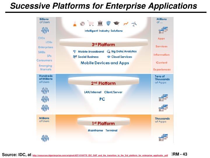 Sucessive Platforms for Enterprise Applications