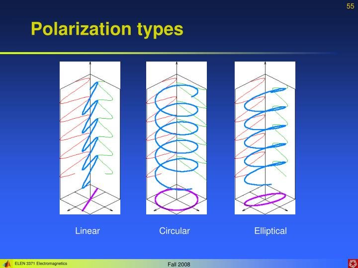 Polarization types