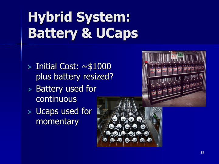 Hybrid System: