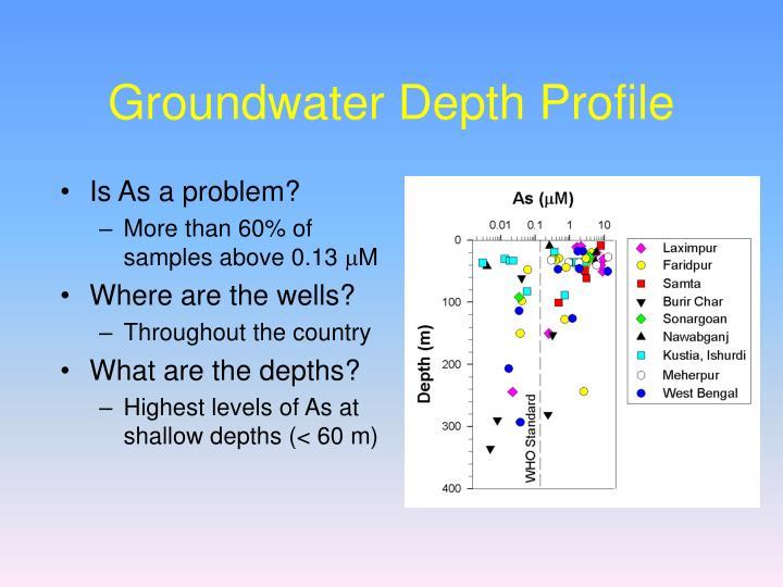 Groundwater Depth Profile