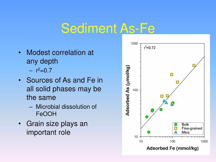 Sediment As-Fe