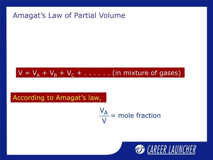= mole fraction