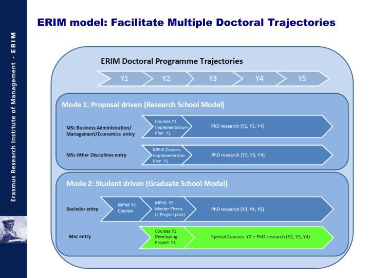 ERIM model: Facilitate Multiple Doctoral Trajectories