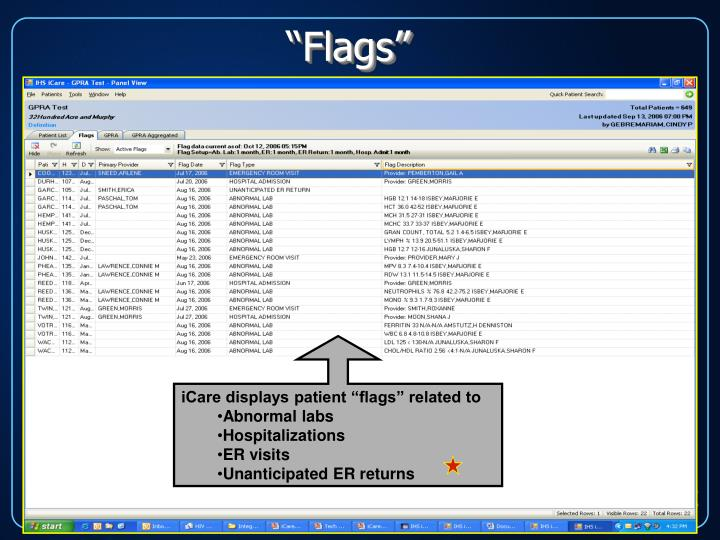 """""""Flags"""""""