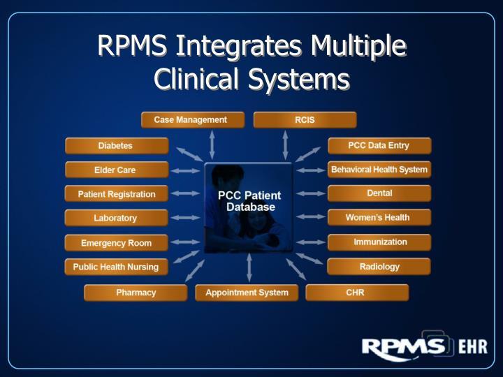 RPMS Integrates Multiple
