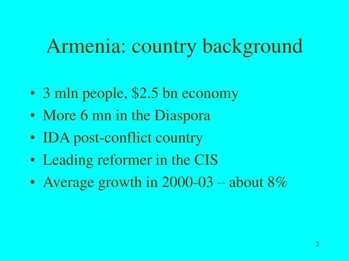 Armenia country background
