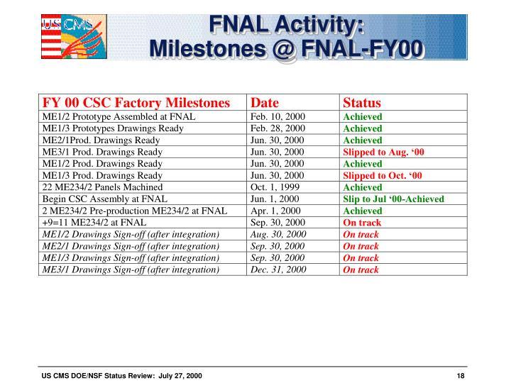 FNAL Activity: