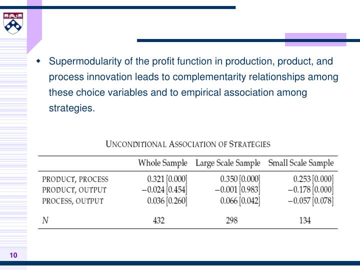 Supermodularity of the profit function in production, product, and process innovation leads to complementarity relationships among these choice variables and to empirical association among strategies.