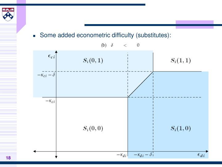 Some added econometric difficulty (substitutes):