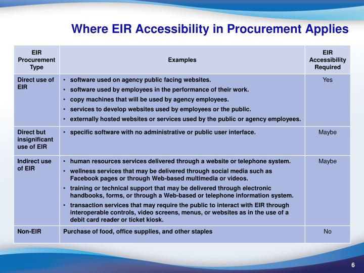 Where EIR Accessibility in Procurement Applies