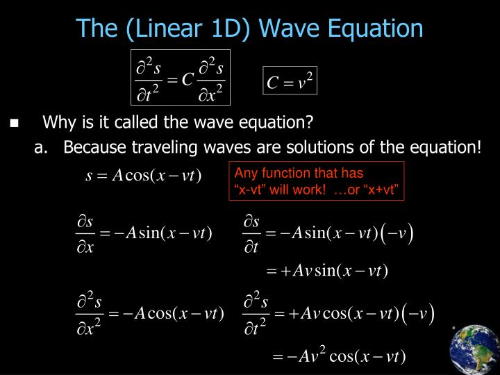 The (Linear 1D) Wave Equation