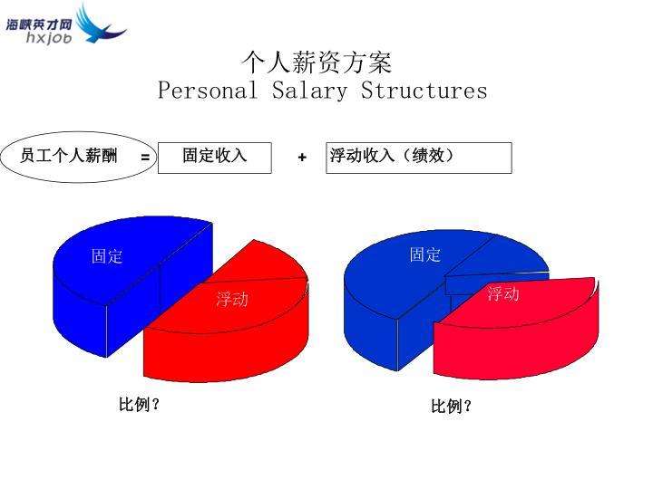 个人薪资方案