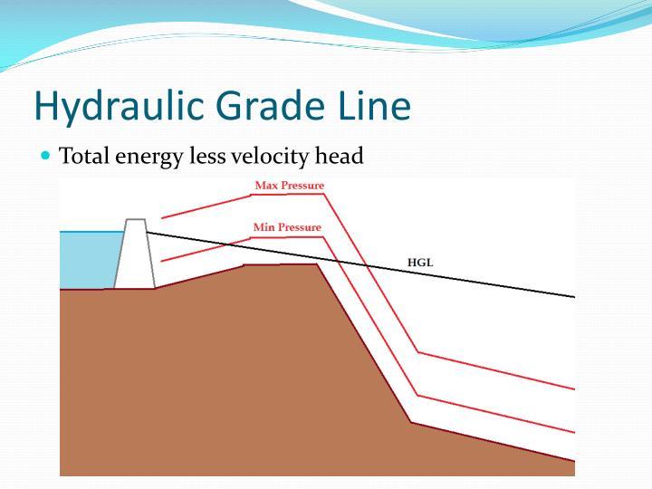 Hydraulic Grade Line