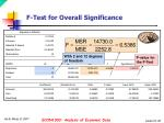 f test for overall significance