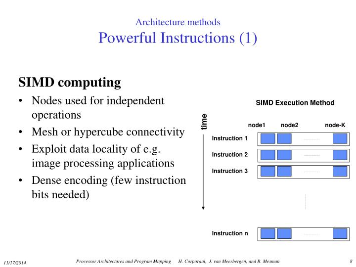 SIMD Execution Method
