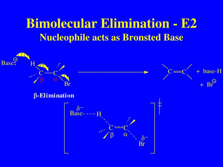 Bimolecular Elimination - E2