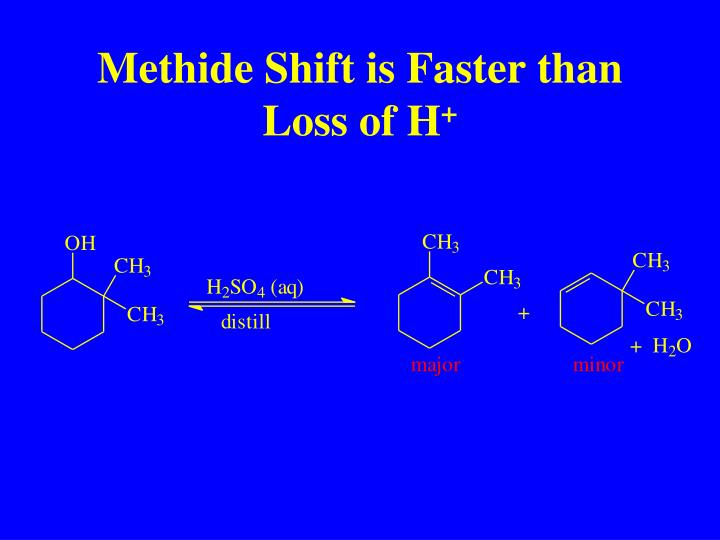 Methide Shift is Faster than Loss of H