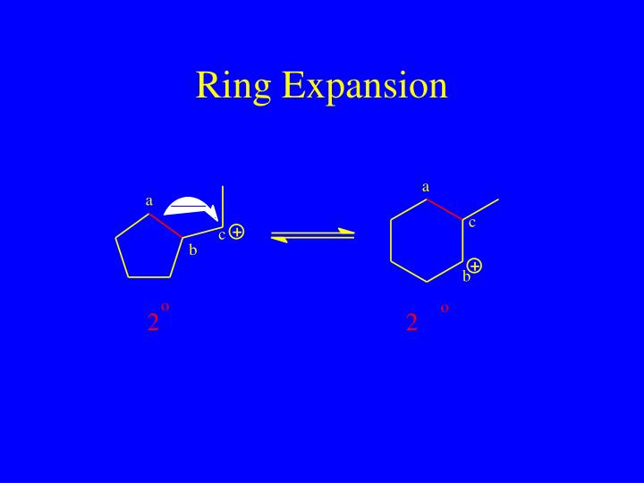 Ring Expansion