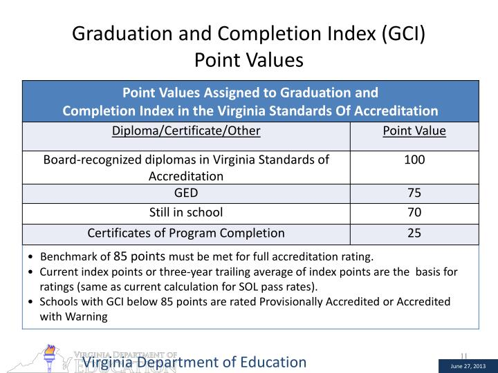 Graduation and Completion Index (GCI)