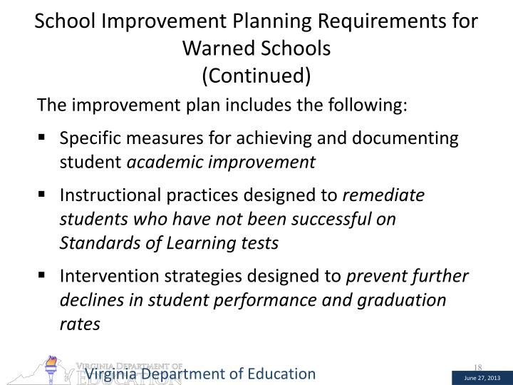 School Improvement Planning Requirements for Warned Schools