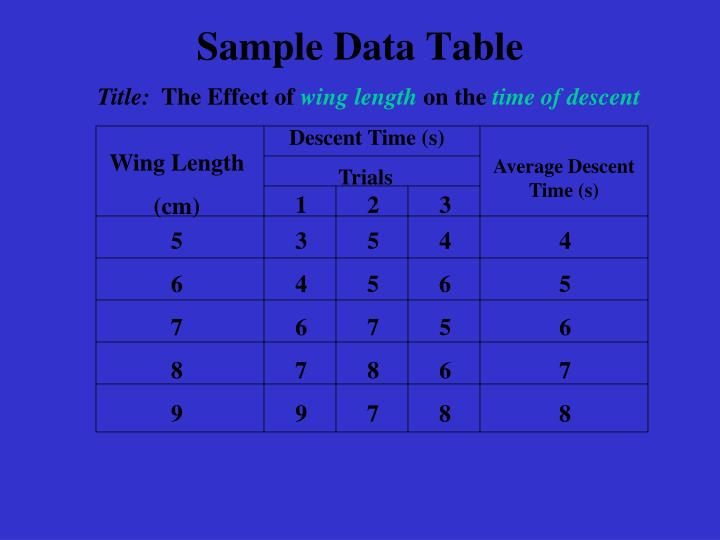 Sample Data Table