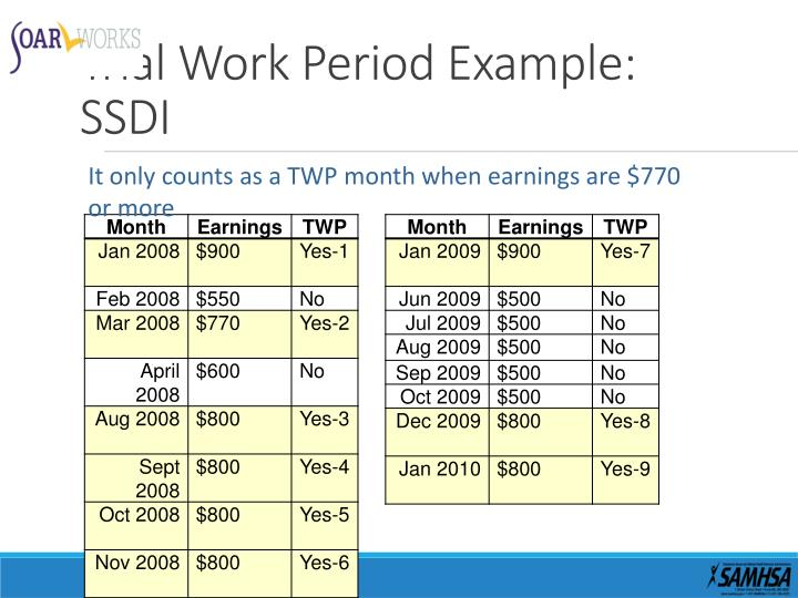 Trial Work Period Example: SSDI