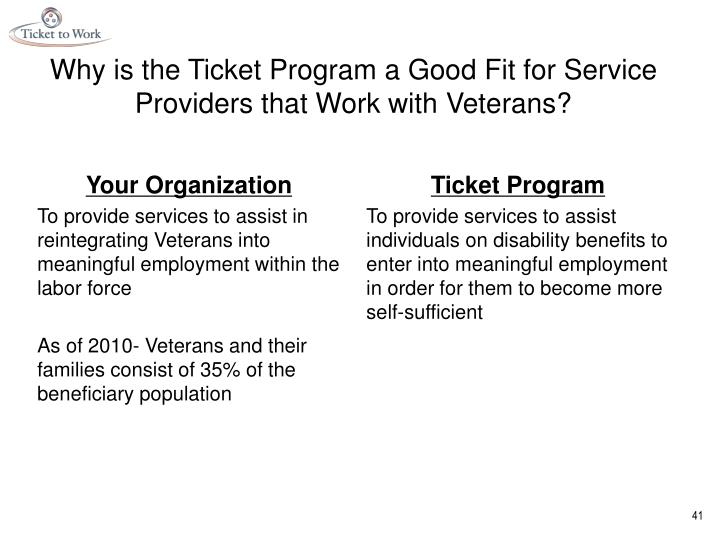 Why is the Ticket Program a Good Fit for Service Providers that Work with Veterans?