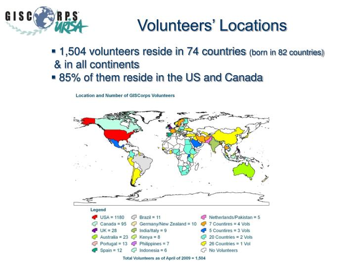 Volunteers' Locations
