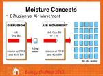 moisture concepts1