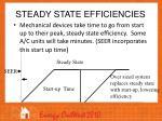 steady state efficiencies