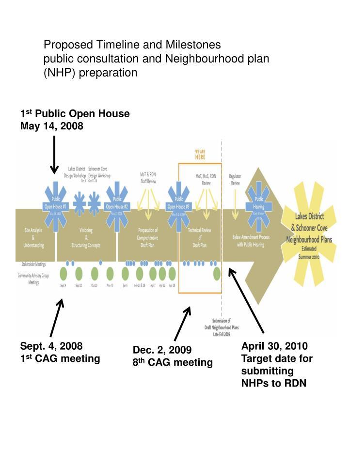 Proposed Timeline and Milestones