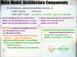meta model architecture components
