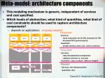 meta model architecture components1