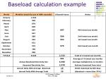 baseload calculation example