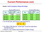 current performance cont