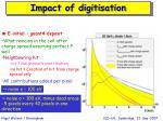 impact of digitisation