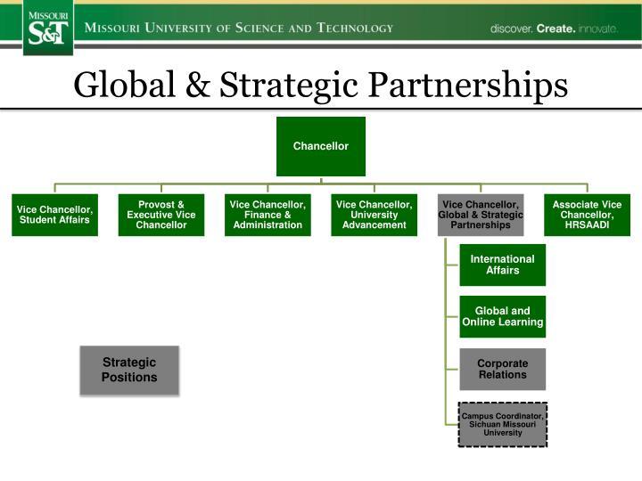 Global & Strategic