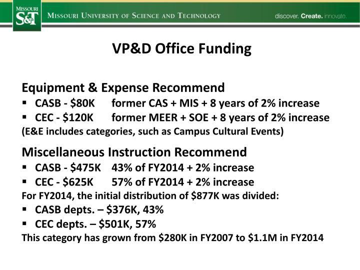 VP&D Office Funding