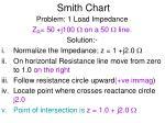 smith chart16