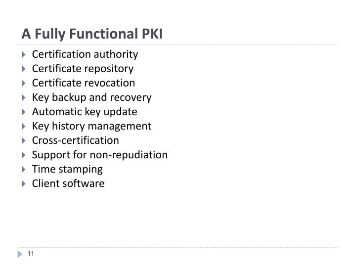A Fully Functional PKI