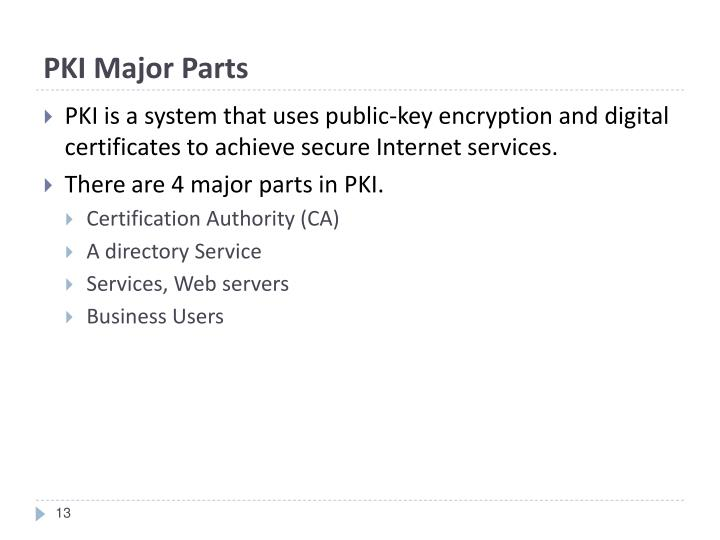 PKI Major Parts